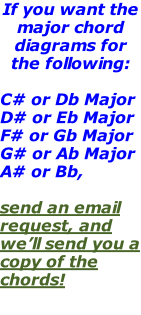 If you want the major chord diagrams for the following:   C# or Db Major D# or Eb Major F# or Gb Major G# or Ab Major A# or Bb,  send an email request, and we'll send you a copy of the chords!